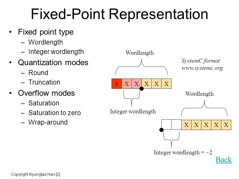 Tools for Fixed-Point Simulation gFix (Seoul National University) –Using C++, operator overloading Simulink (Mathworks) –Fixed-point block set 4.0 SPW (Cadence) –Hardware design system CoCentric (Synopsys) –Fixed-point designer gFix a(12,1); gFix b(12,1); gFix c(13,2); c = a + b; float a; float b; float c; c = a + b; Wordlengths determined manually Wordlength optimization tool needed Copyright Kyungtae Han [2]