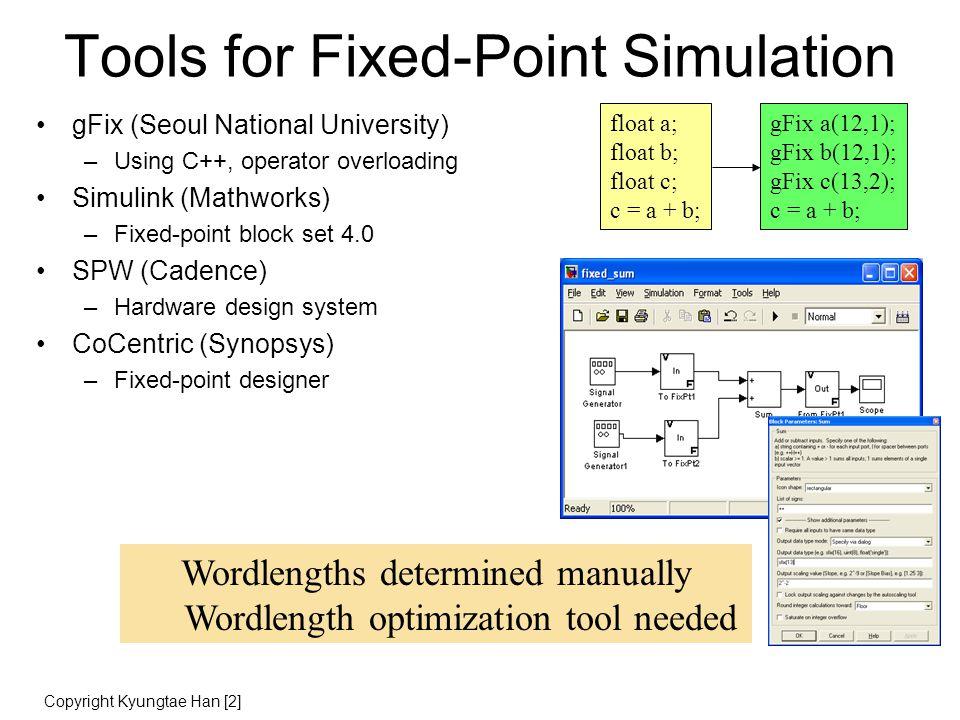Development of fixed point programs Toolbox gFix [Sung95]