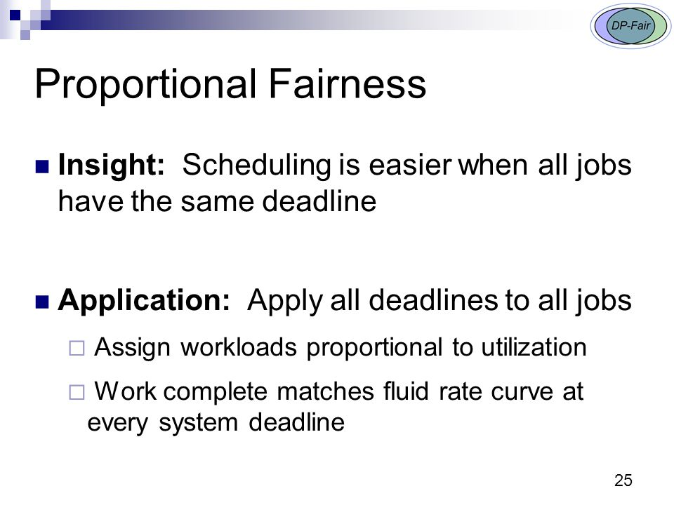 25 Proportional Fairness Insight: Scheduling is easier when all jobs have the same deadline Application: Apply all deadlines to all jobs  Assign workloads proportional to utilization  Work complete matches fluid rate curve at every system deadline