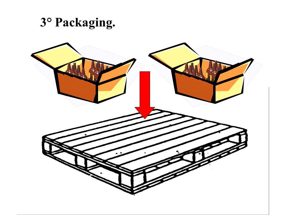 3° Packaging.
