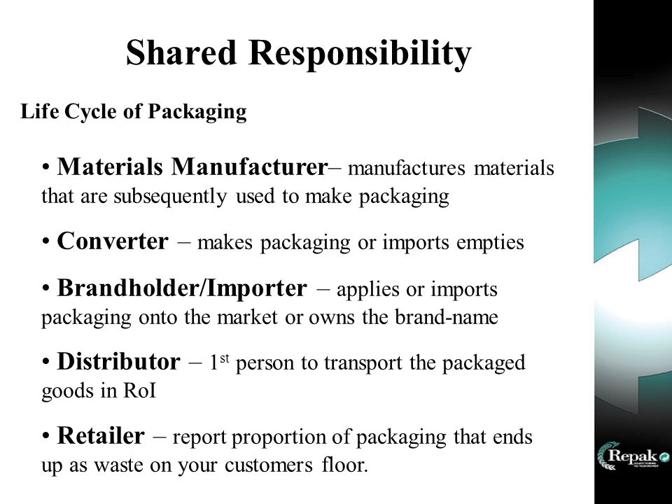 Shared Responsibility Life Cycle of Packaging Materials Manufacturer– manufactures materials that are subsequently used to make packaging Converter – makes packaging or imports empties Brandholder/Importer – applies or imports packaging onto the market or owns the brand-name Distributor – 1 st person to transport the packaged goods in RoI Retailer – report proportion of packaging that ends up as waste on your customers floor.