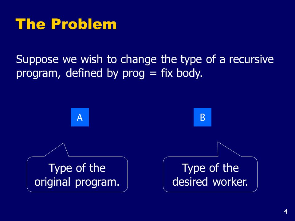 4 The Problem A Type of the desired worker. Type of the original program.