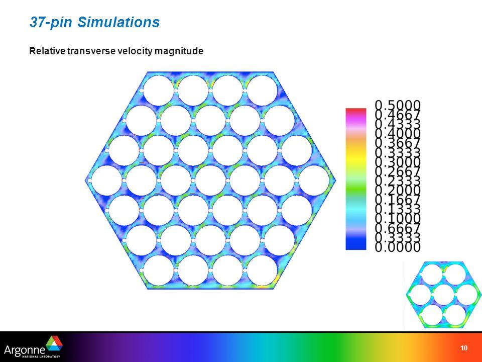 37-pin Simulations Relative transverse velocity magnitude 10