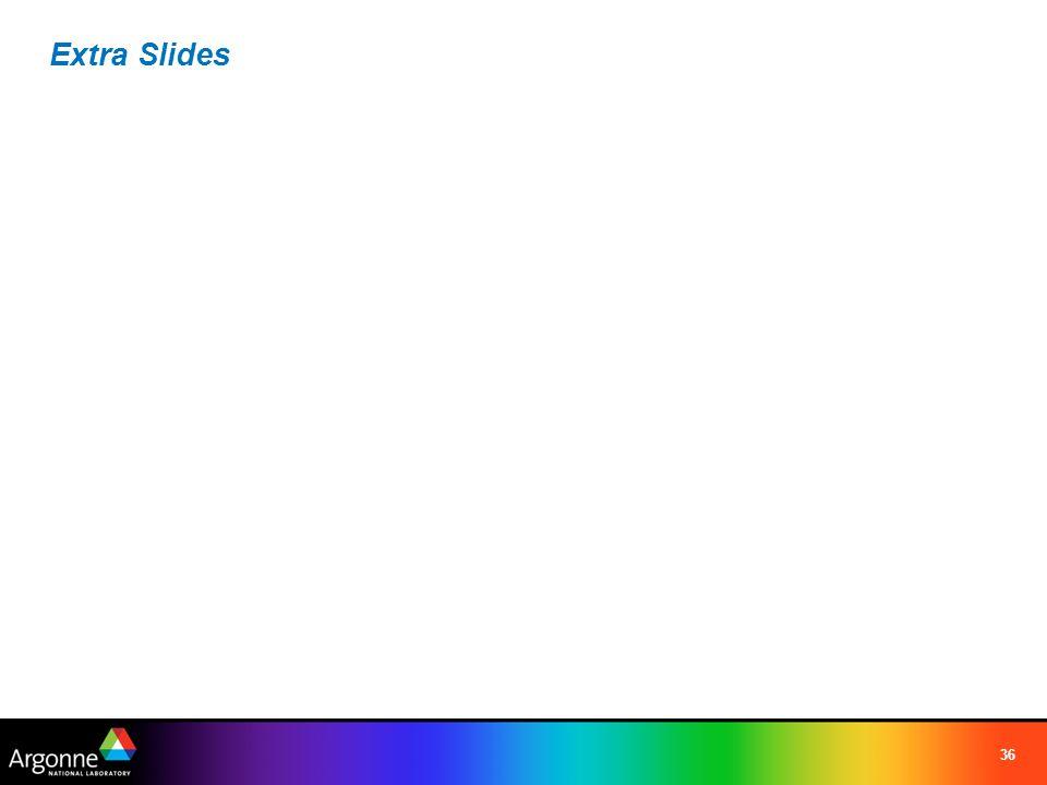 Extra Slides 36