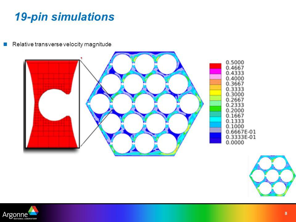 19-pin simulations 8 Relative transverse velocity magnitude
