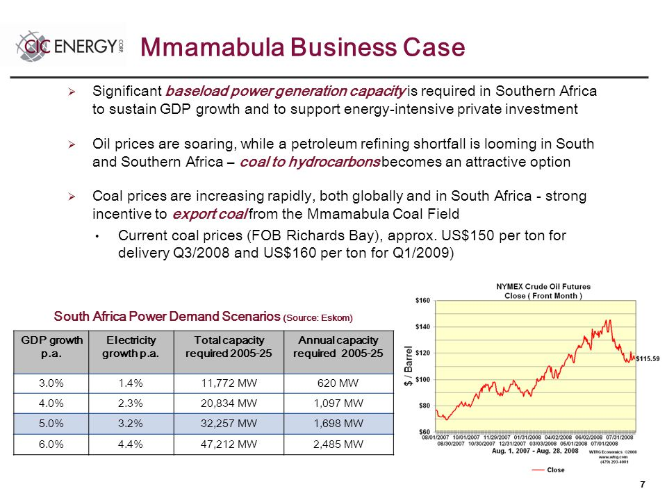 7  Significant baseload power generation capacity is required in Southern Africa to sustain GDP growth and to support energy-intensive private investment  Oil prices are soaring, while a petroleum refining shortfall is looming in South and Southern Africa – coal to hydrocarbons becomes an attractive option  Coal prices are increasing rapidly, both globally and in South Africa - strong incentive to export coal from the Mmamabula Coal Field Current coal prices (FOB Richards Bay), approx.