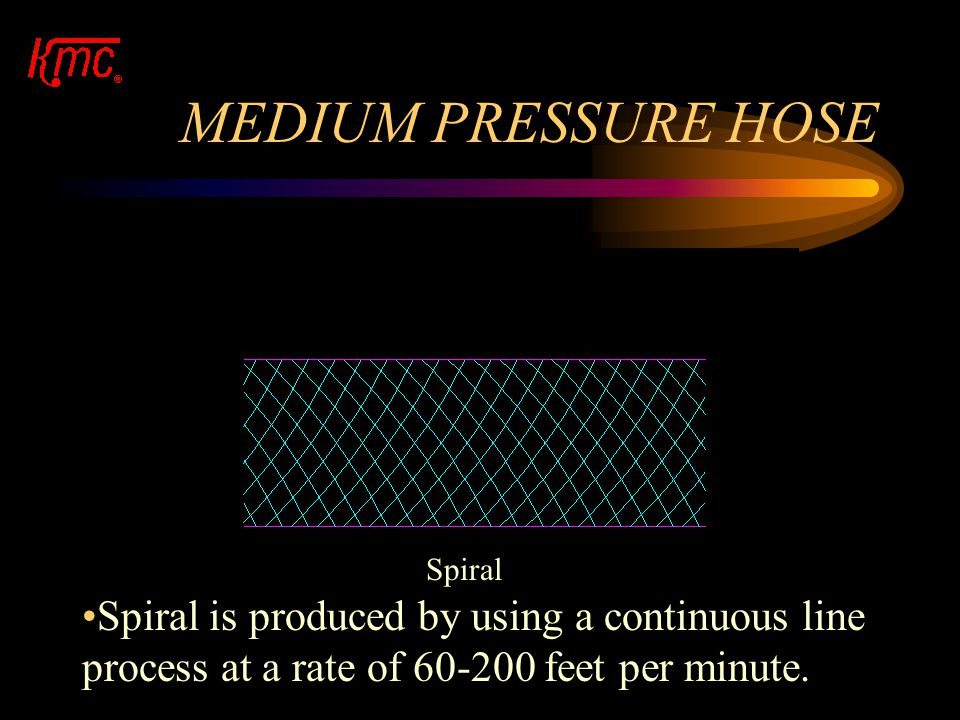 LOW/MEDIUM PRESSURE Knit Knit is produced by using a continuous line process at a rate of 30-60 feet per minute.