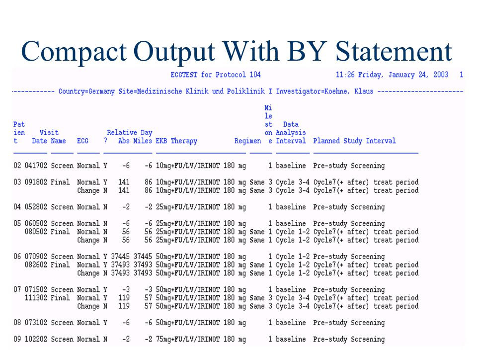Compact Output With BY Statement