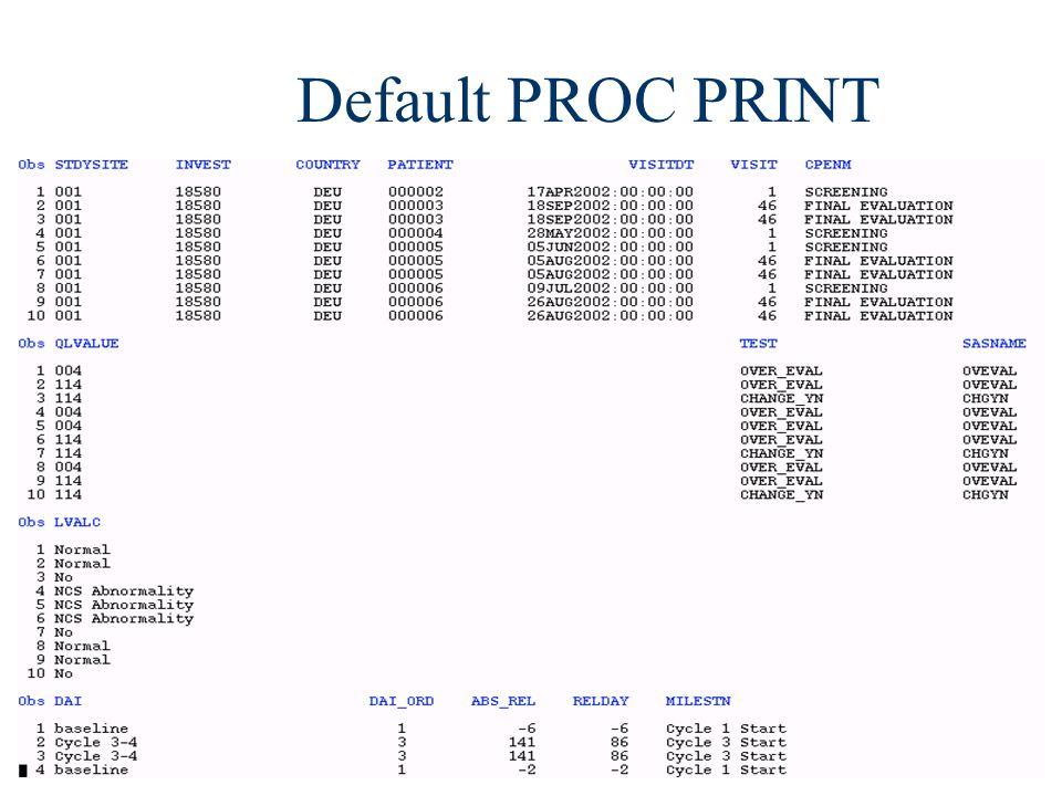 Default PROC REPORT