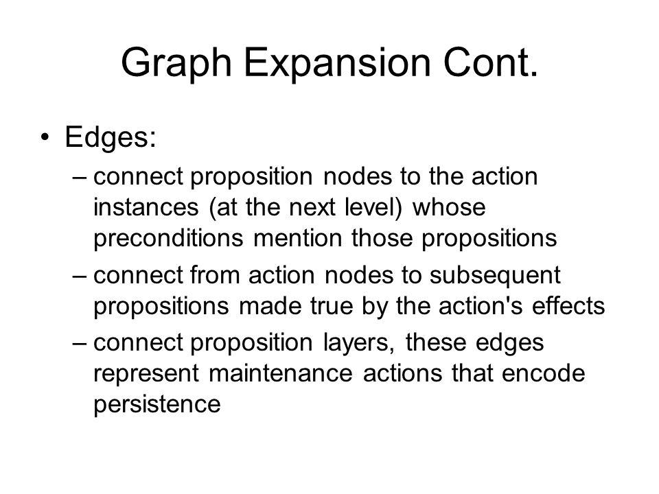 Graph Expansion Cont.