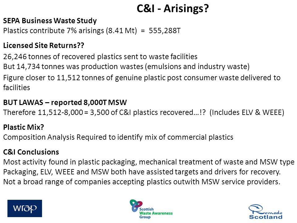 C&I - Arisings? SEPA Business Waste Study Plastics contribute 7% arisings (8.41 Mt) = 555,288T Licensed Site Returns?? 26,246 tonnes of recovered plas