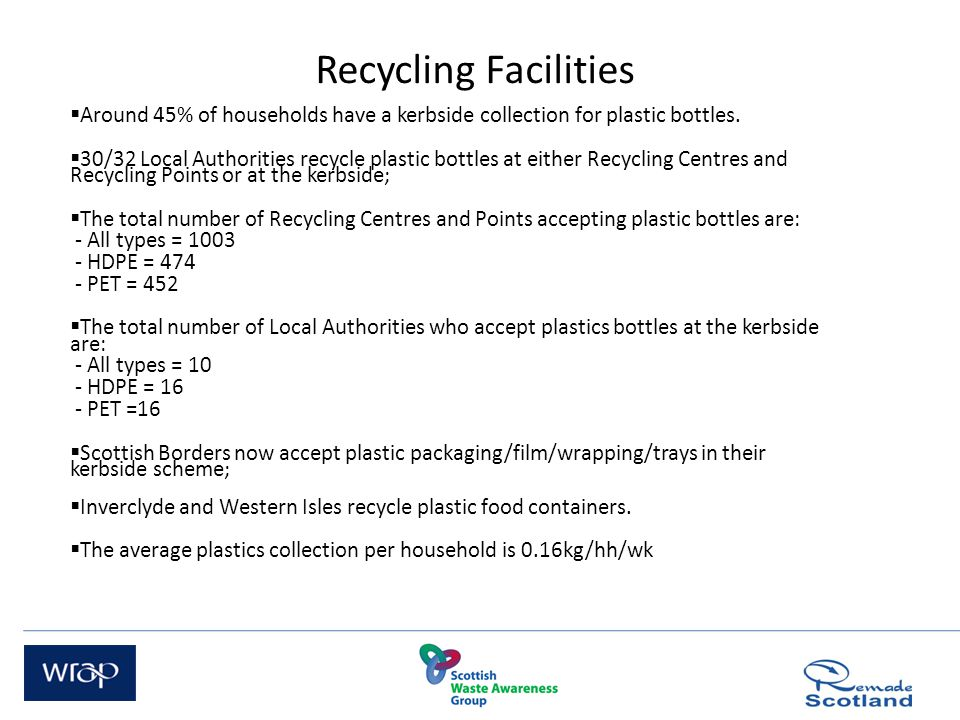 Recycling Facilities  Around 45% of households have a kerbside collection for plastic bottles.  30/32 Local Authorities recycle plastic bottles at e