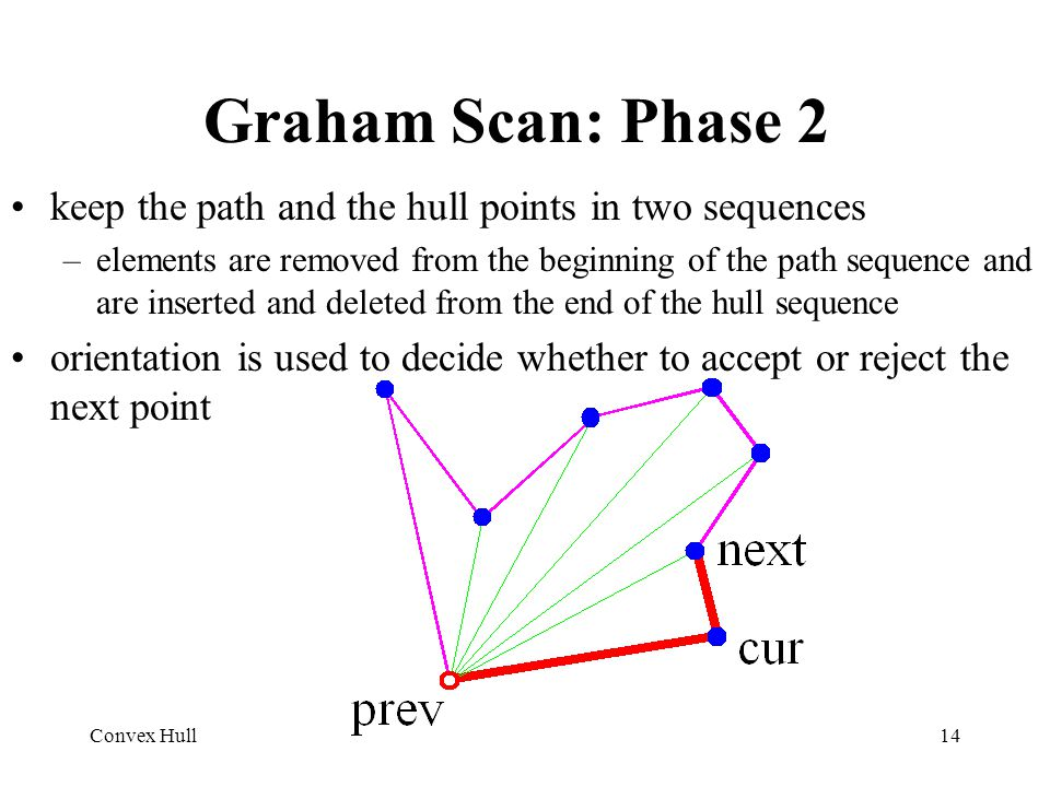 Convex Hull14 Graham Scan: Phase 2 keep the path and the hull points in two sequences –elements are removed from the beginning of the path sequence an
