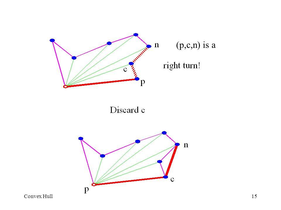 Convex Hull15 (p,c,n) is a