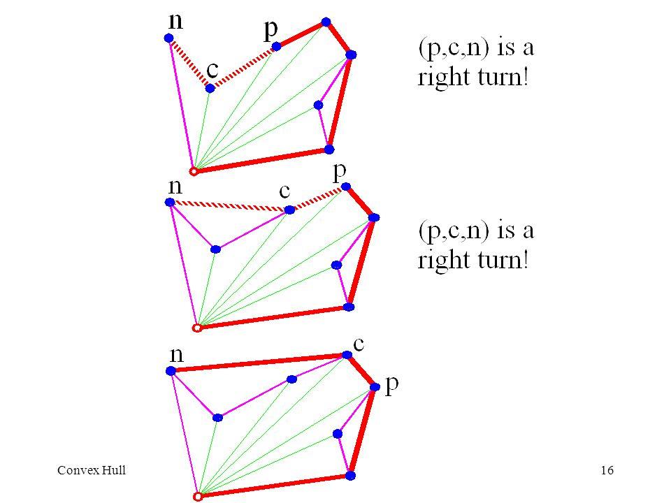 Convex Hull16