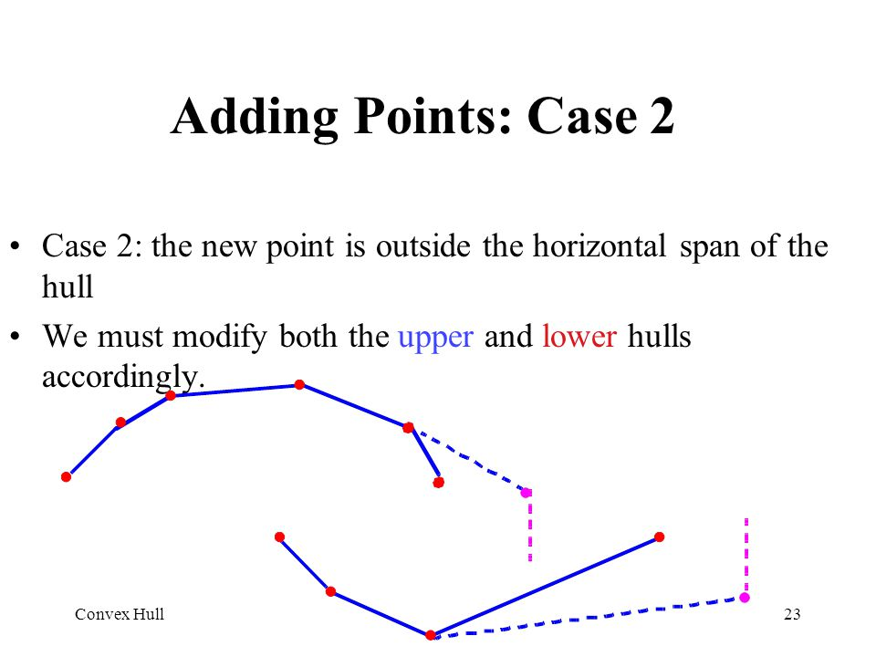 Convex Hull23 Adding Points: Case 2 Case 2: the new point is outside the horizontal span of the hull We must modify both the upper and lower hulls acc