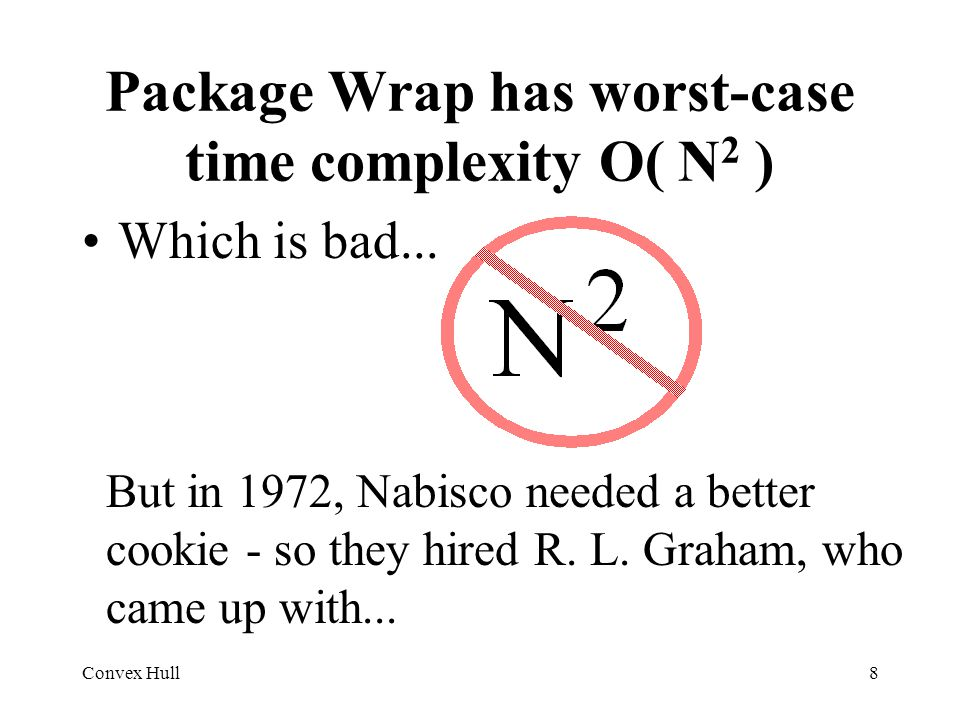 Convex Hull8 Package Wrap has worst-case time complexity O( N 2 ) Which is bad... But in 1972, Nabisco needed a better cookie - so they hired R. L. Gr