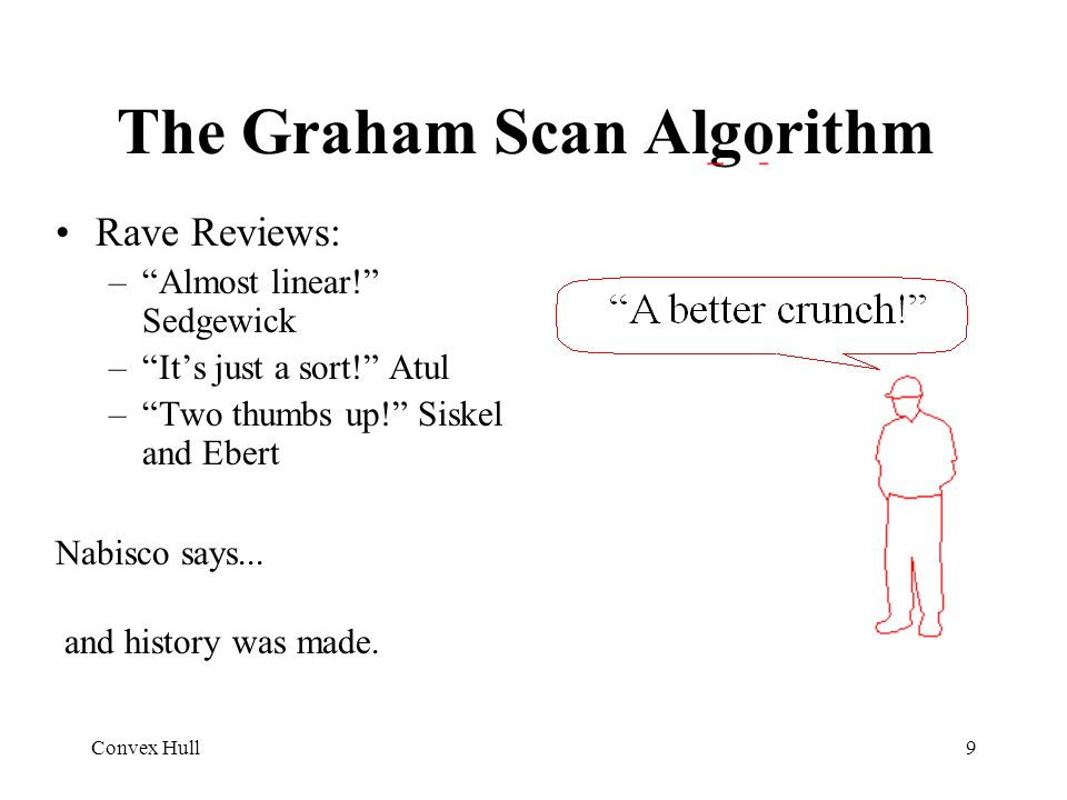 """Convex Hull9 The Graham Scan Algorithm Rave Reviews: –""""Almost linear!"""" Sedgewick –""""It's just a sort!"""" Atul –""""Two thumbs up!"""" Siskel and Ebert Nabisco"""