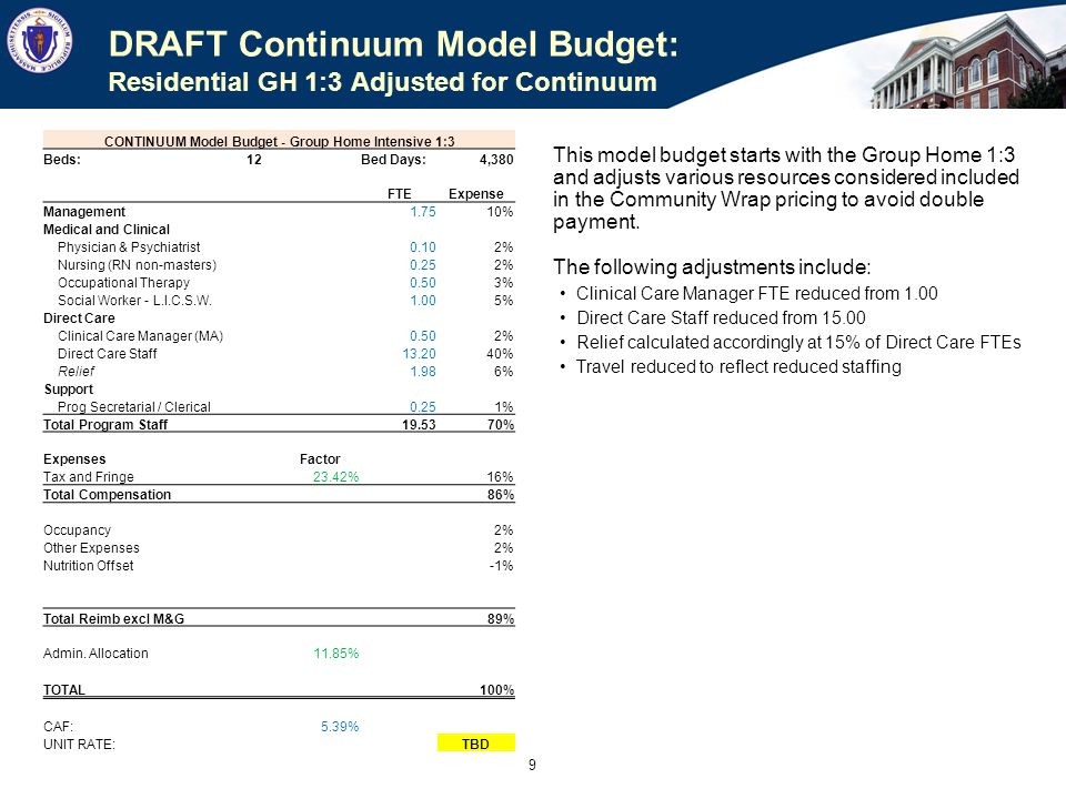8 DRAFT Continuum Model Budget: Community Wrap FTEs reflect staffing models recommended by the joint program design teams. Relief calculated at 7.5% o