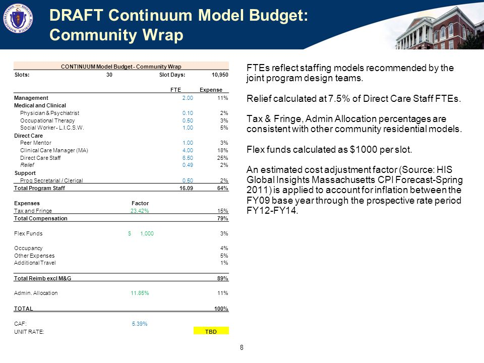 8 DRAFT Continuum Model Budget: Community Wrap FTEs reflect staffing models recommended by the joint program design teams.