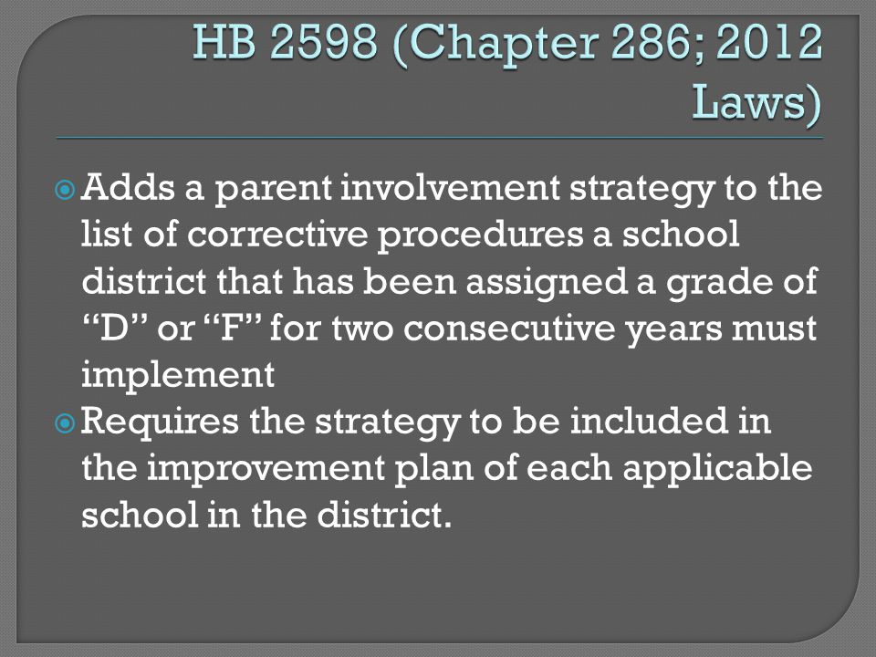  Adds a parent involvement strategy to the list of corrective procedures a school district that has been assigned a grade of D or F for two consecutive years must implement  Requires the strategy to be included in the improvement plan of each applicable school in the district.