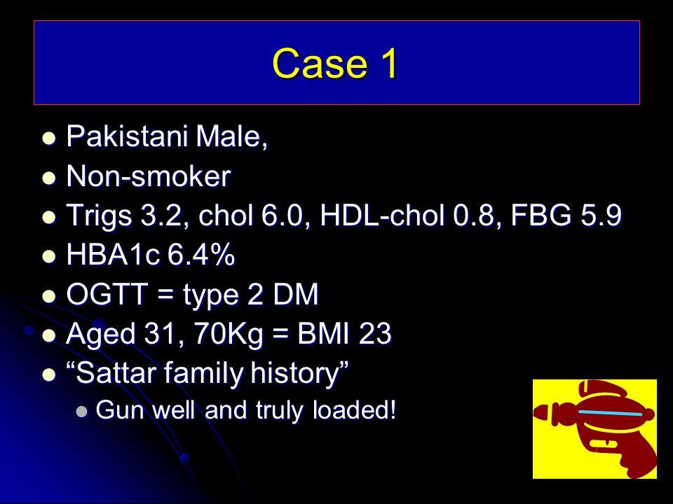 Case 1 Pakistani Male, Pakistani Male, Non-smoker Non-smoker Trigs 3.2, chol 6.0, HDL-chol 0.8, FBG 5.9 Trigs 3.2, chol 6.0, HDL-chol 0.8, FBG 5.9 HBA1c 6.4% HBA1c 6.4% OGTT = type 2 DM OGTT = type 2 DM Aged 31, 70Kg = BMI 23 Aged 31, 70Kg = BMI 23 Sattar family history Sattar family history Gun well and truly loaded.