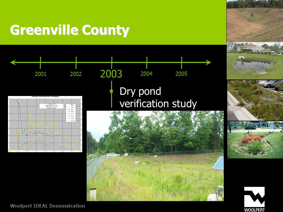 Woolpert IDEAL Demonstration Greenville County 2003 20012002 20042005  Dry pond verification study