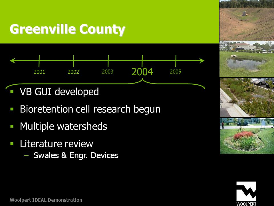 Woolpert IDEAL Demonstration Greenville County 2004 20012002 20032005  VB GUI developed  Bioretention cell research begun  Multiple watersheds  Literature review −Swales & Engr.