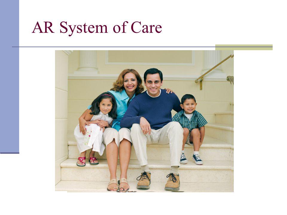 Evolution: MAPs Family Wrap Around Plans Multi Agency Plans of Service to Family Wrap Around Plans.