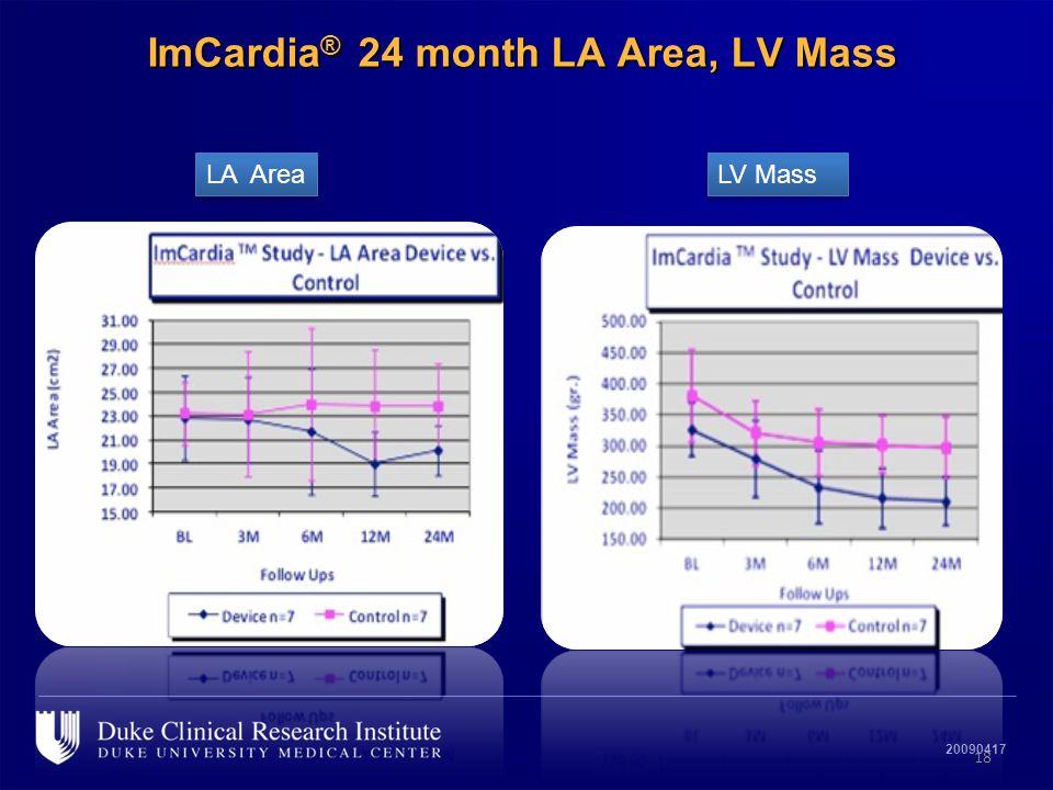 20090417 ImCardia ® 24 month LA Area, LV Mass 18 LA Area LV Mass