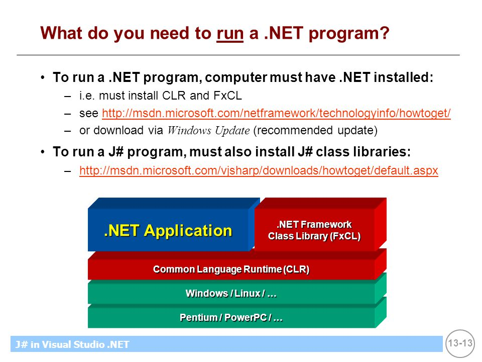 13-13 MicrosoftIntroducing CS using.NETJ# in Visual Studio.NET What do you need to run a.NET program.
