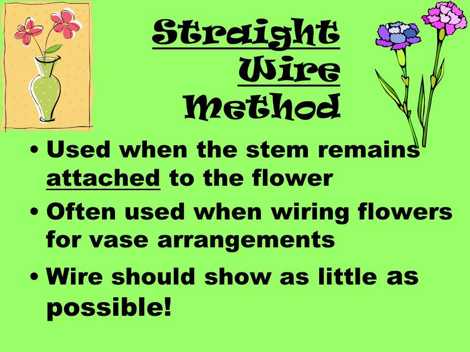 Methods of wiring: Straight Wire Hook Piercing Wrap Stitch