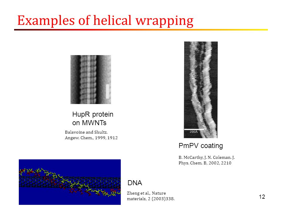 Examples of helical wrapping 12 B. McCarthy, J. N.