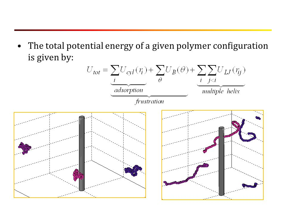 The total potential energy of a given polymer configuration is given by: