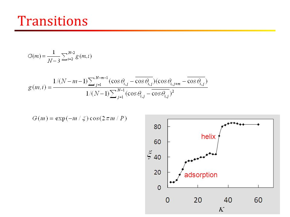 Transitions adsorption helix