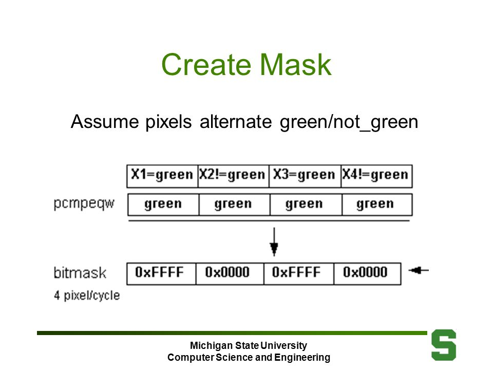 Michigan State University Computer Science and Engineering Create Mask Assume pixels alternate green/not_green