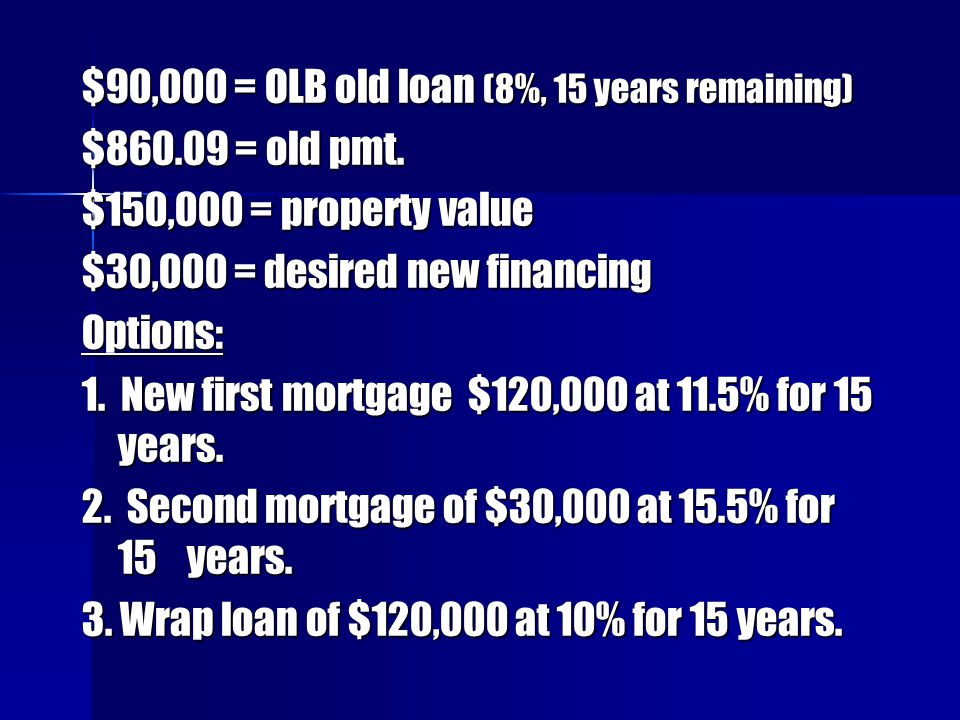 $90,000 = OLB old loan (8%, 15 years remaining) $860.09 = old pmt.