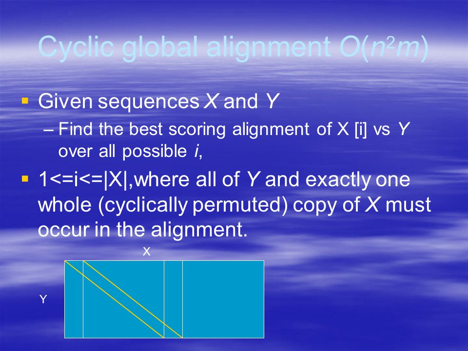 Cyclic global alignment O(n 2 m)   Given sequences X and Y – –Find the best scoring alignment of X [i] vs Y over all possible i,   1<=i<=|X|,where all of Y and exactly one whole (cyclically permuted) copy of X must occur in the alignment.