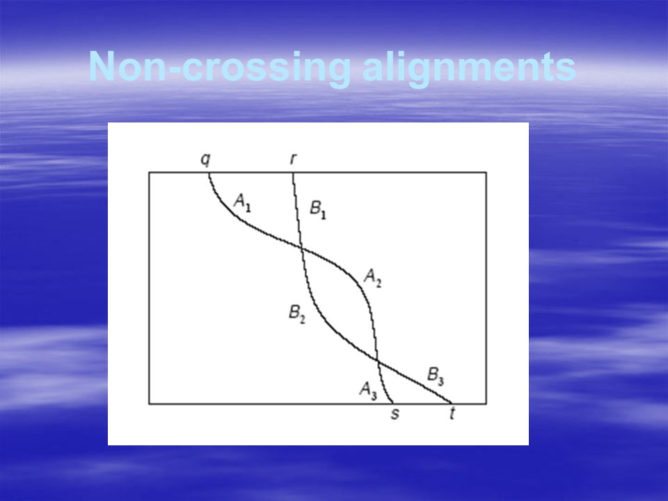 Non-crossing alignments