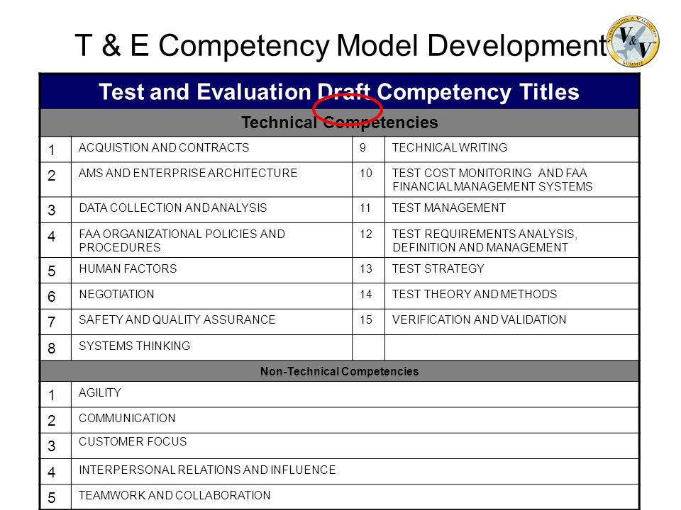 Test and Evaluation Draft Competency Titles Technical Competencies 1 ACQUISTION AND CONTRACTS9TECHNICAL WRITING 2 AMS AND ENTERPRISE ARCHITECTURE10TES