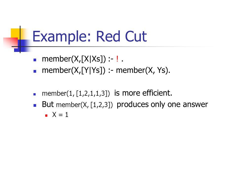 Example: Green cut merge([X|Xs],[Y|Ys],[X|Zs]) :- X <Y, !, merge(Xs,[Y|Ys],Zs). merge([X|Xs],[Y|Ys],[X,Y|Zs]) :- X = Y, !, merge(Xs,Ys,Zs). merge([X|X