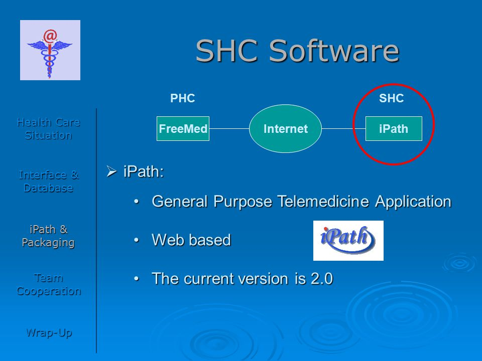 SHC Software Health Care Situation Interface & Database iPath & Packaging Team Cooperation Wrap-Up General Purpose Telemedicine ApplicationGeneral Pur