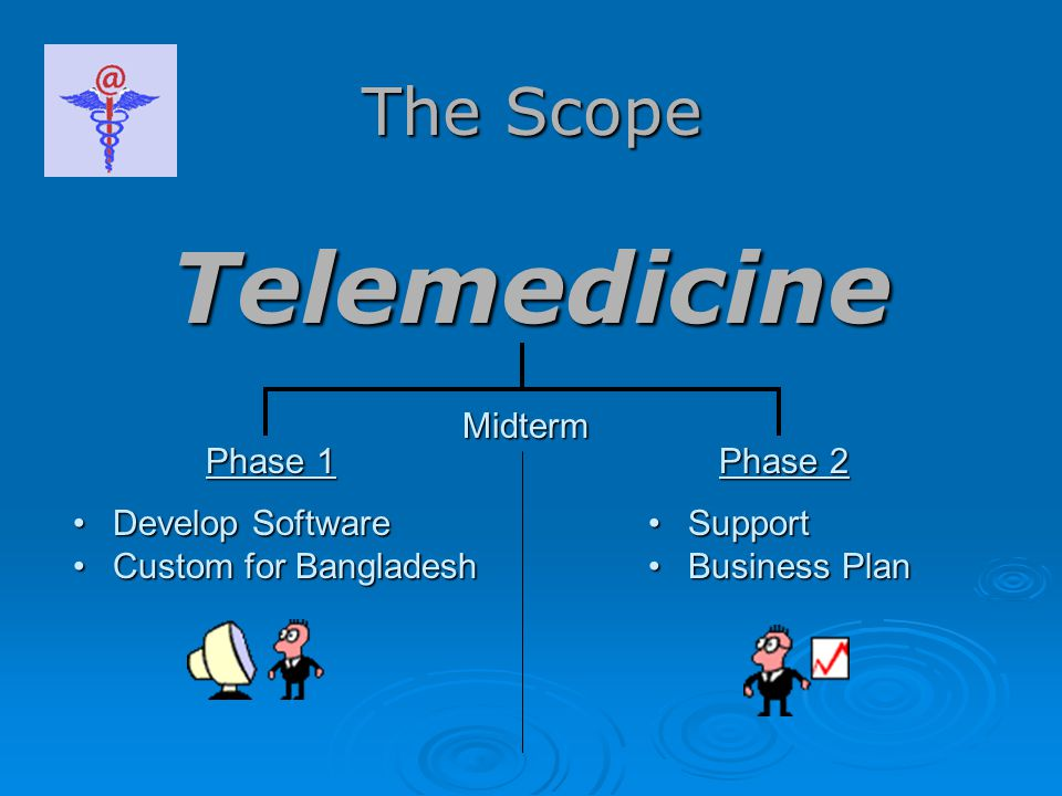 The Scope Telemedicine Midterm Phase 1 Phase 2 Develop SoftwareDevelop Software Custom for BangladeshCustom for Bangladesh SupportSupport Business Pla