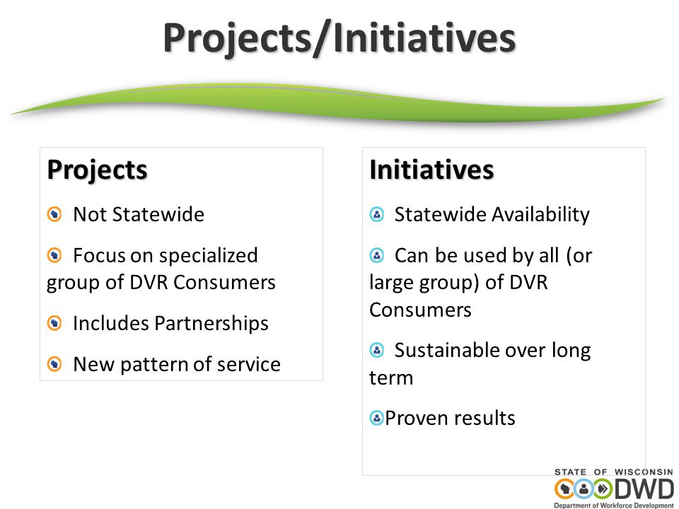 Projects/Initiatives Projects Not Statewide Focus on specialized group of DVR Consumers Includes Partnerships New pattern of serviceInitiatives Statew