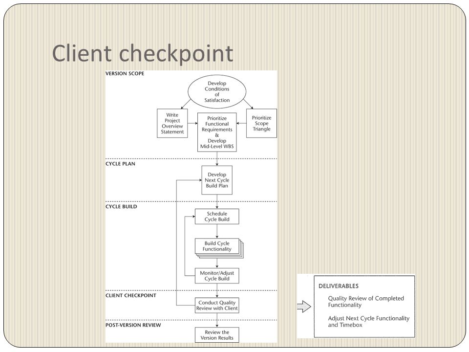 Client checkpoint