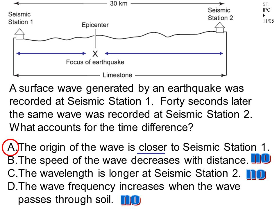 5B IPC F 11/05 A surface wave generated by an earthquake was recorded at Seismic Station 1. Forty seconds later the same wave was recorded at Seismic