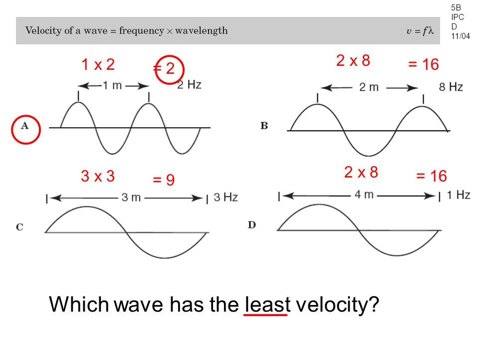 5B IPC D 11/04 Which wave has the least velocity 1 x 2 = 2 2 x 8 = 16 2 x 8 = 163 x 3 = 9