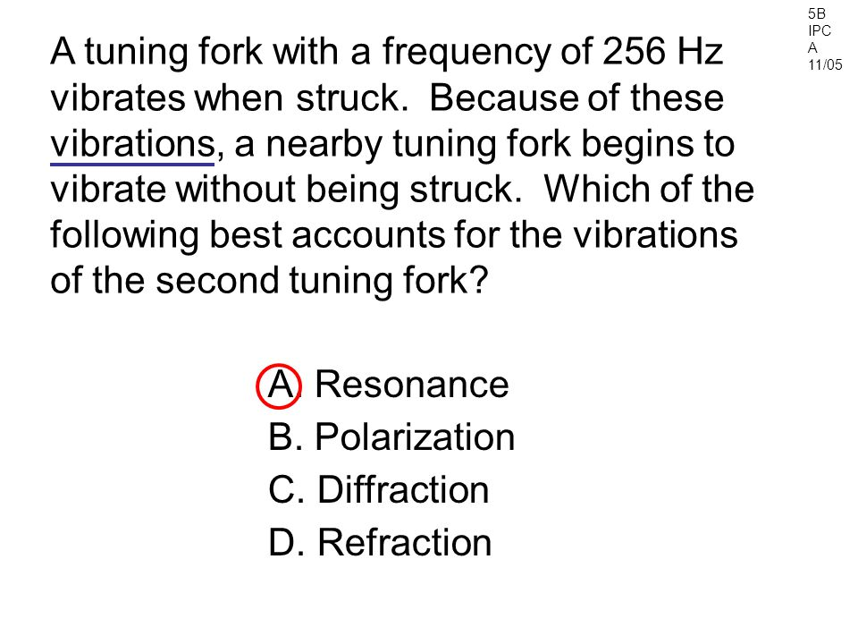 5B IPC A 11/05 A tuning fork with a frequency of 256 Hz vibrates when struck.