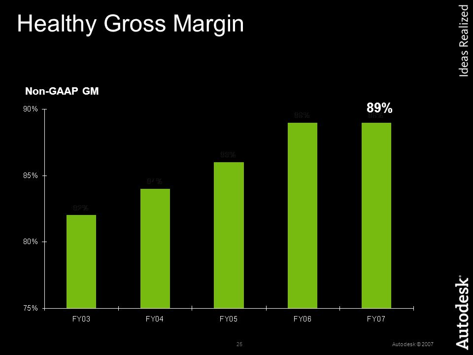 25 Autodesk © 2007 Healthy Gross Margin 89% Non-GAAP GM
