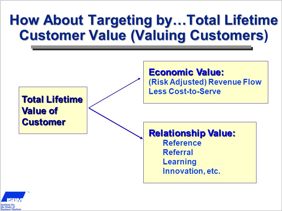 How About Targeting by…Total Lifetime Customer Value (Valuing Customers How About Targeting by…Total Lifetime Customer Value (Valuing Customers) Total Lifetime Value of Customer Economic Value: (Risk Adjusted) Revenue Flow Less Cost-to-Serve Relationship Value: Reference Referral Learning Innovation, etc.